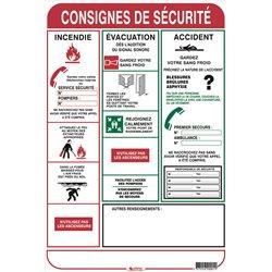 CONSIGNES DE SECURITE 450X300mm