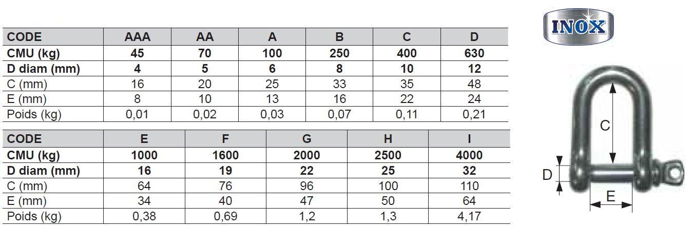 5230 Manille droite STANDARD LEVAC = 100 kg mm = 6 CMU Diam/ètre