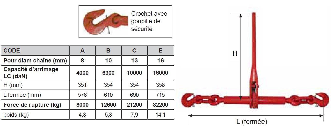 TENDEUR D'ARRIMAGE à cliquet pour chaîne Grade 80 - avec 2 crochets