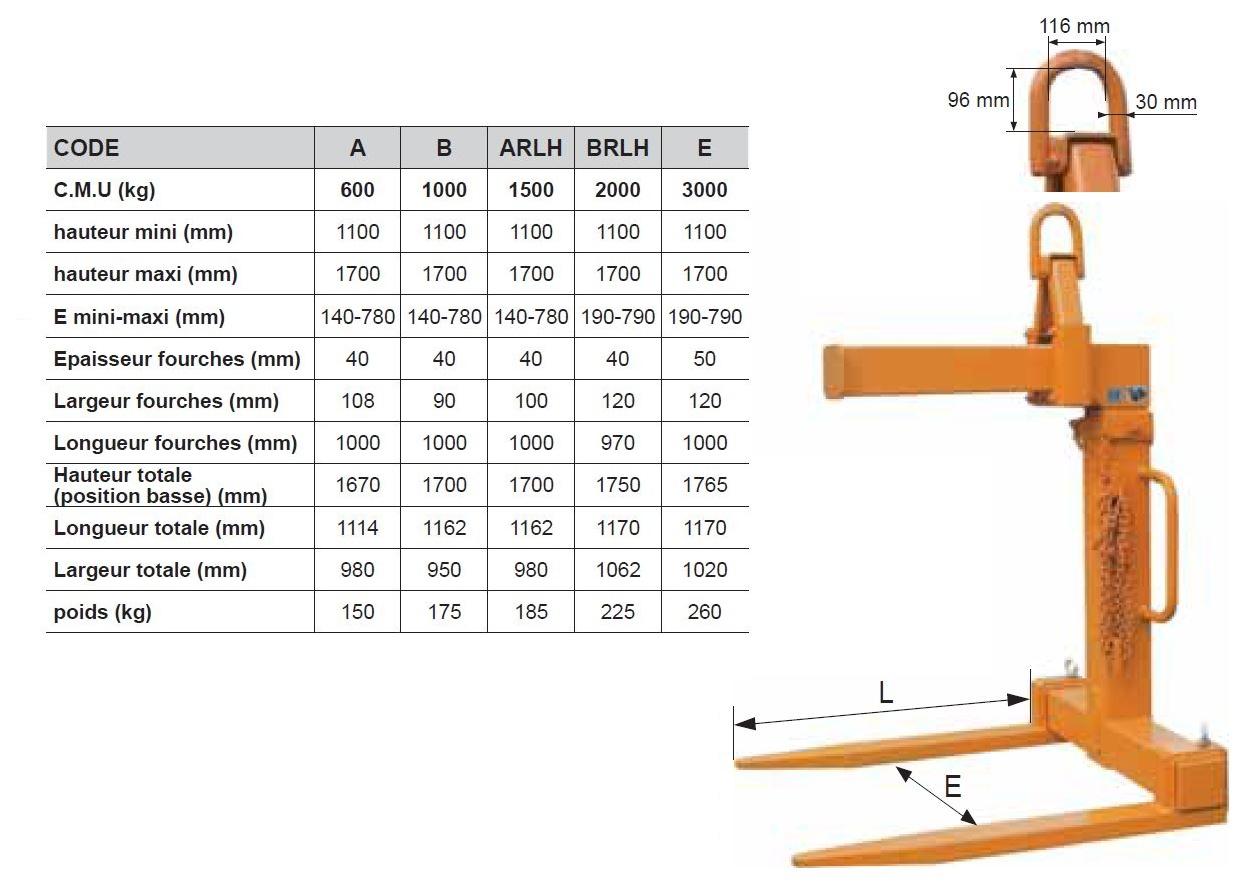 Lève palette à équillibrage manuel pour la manutention d'éléments de construction