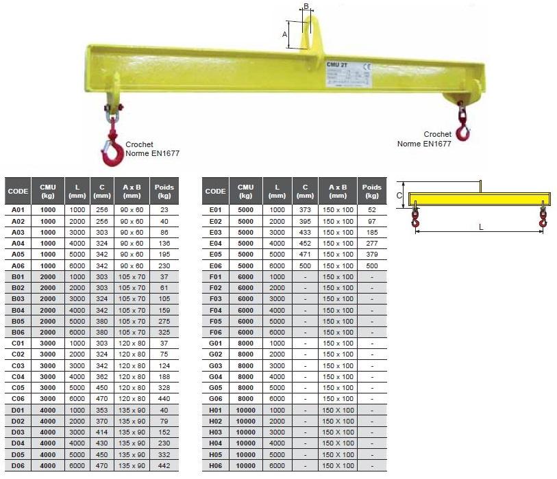 Palonnier monopoutre FIXE avec suspension par anneau central