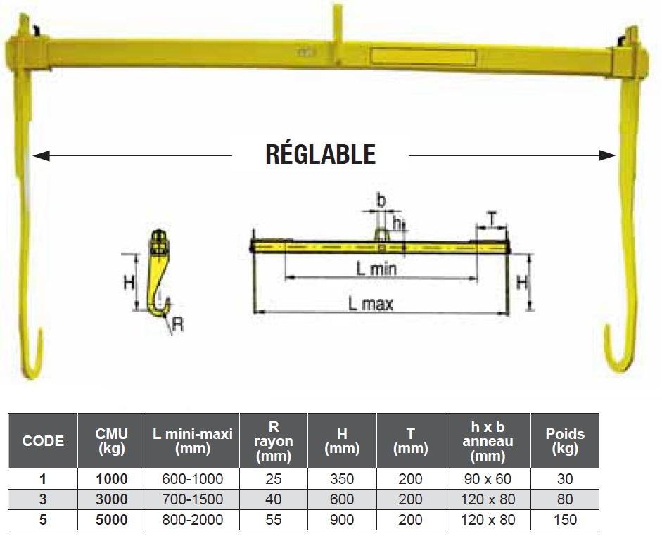 Palonnier réglable avec crochets longs et suspension par anneau simple