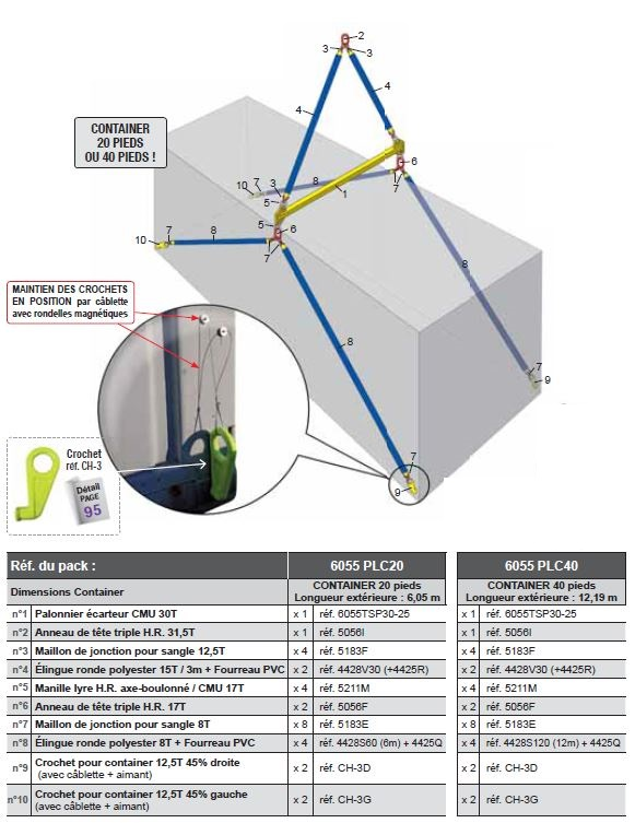 PACK LEVE CONTAINER COMPLET