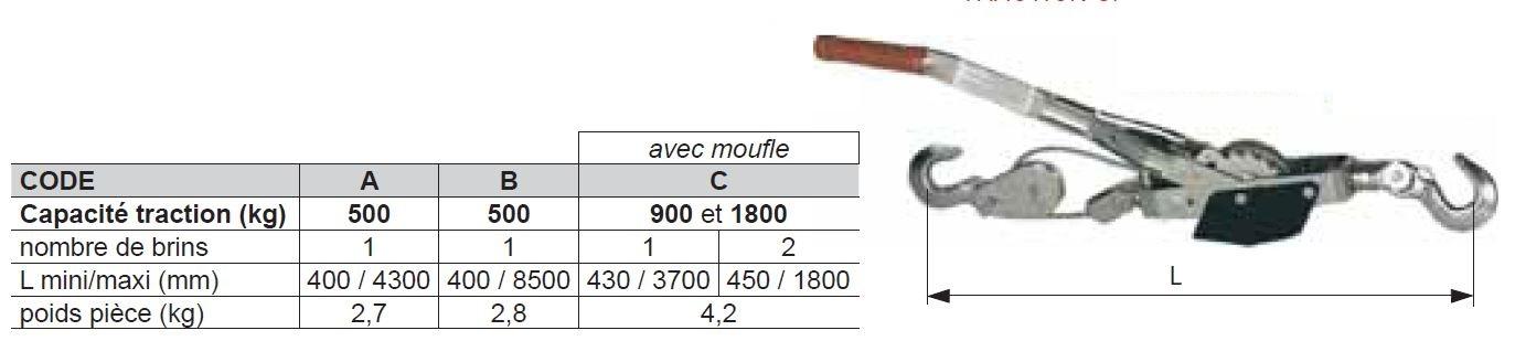 """PALAN-TENDEUR de traction """" Mini Mule """" - AVEC MOUFLE"""