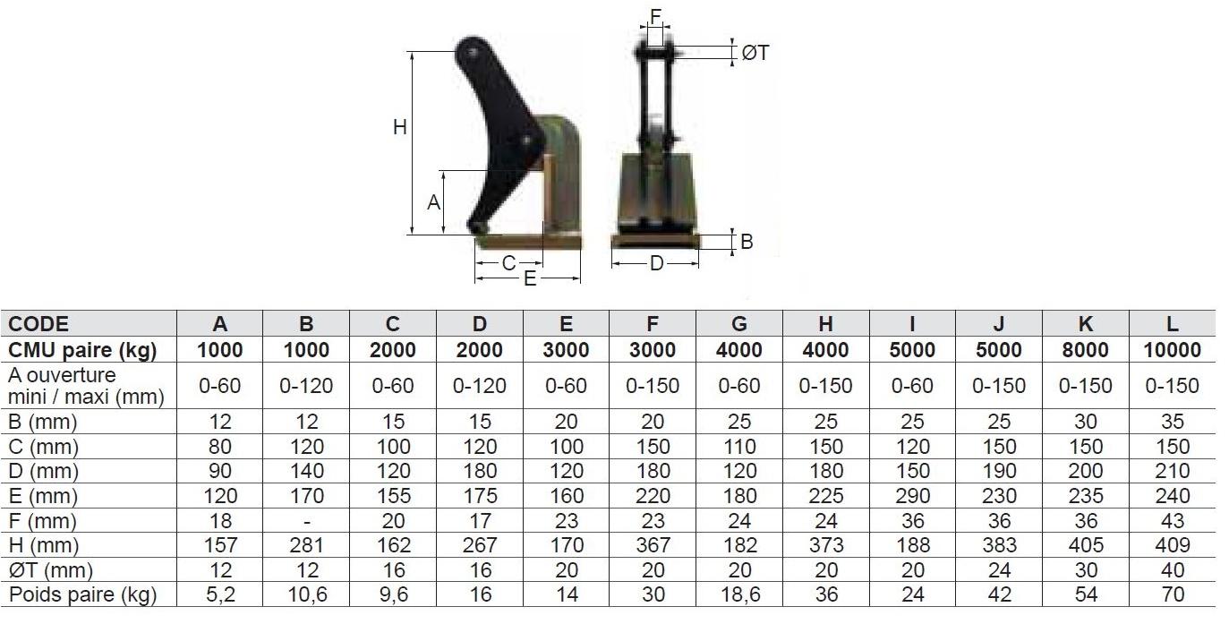 PINCE LEVE TOLES - Position horizontale