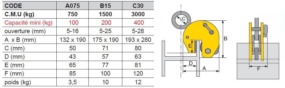 PINCE pour profilé en H « TTR » (rebords à la verticale)
