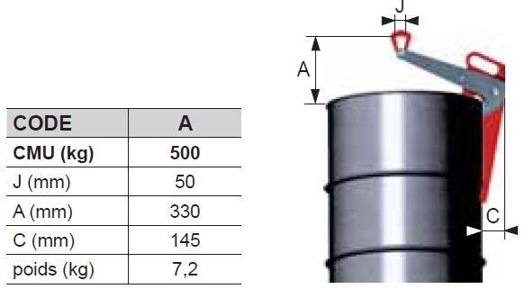 PINCE lève-fût vertical / à prise latérale