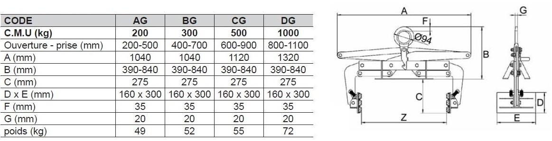 PINCE lève blocs de pierre, béton ou caisses « TBG » - GRANDE OUVERTURE