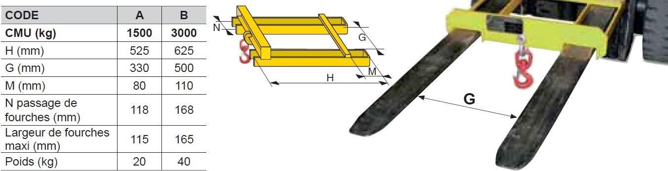 Potence pour chariot élévateur - 2 passages de fourches