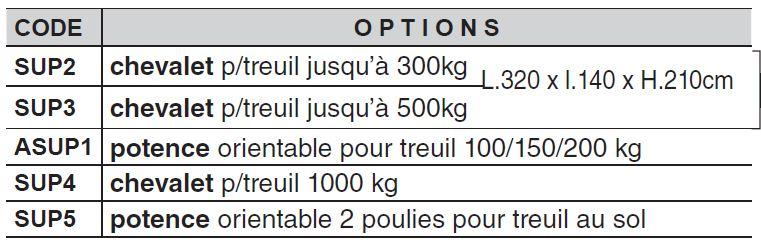 Chevalet pour treuil jusqu'à 200 KG