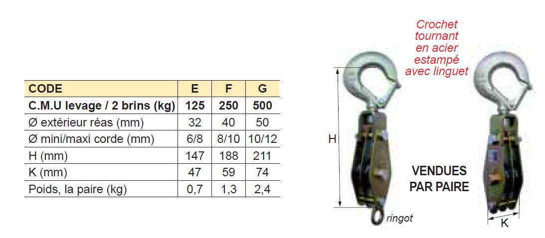 """Moufle """"lyonnaise"""" pour corde - 3 REAS"""