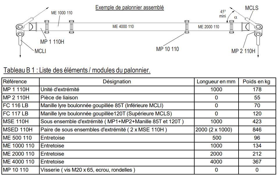 MODULIFT MDL110H PARSON CHAINE