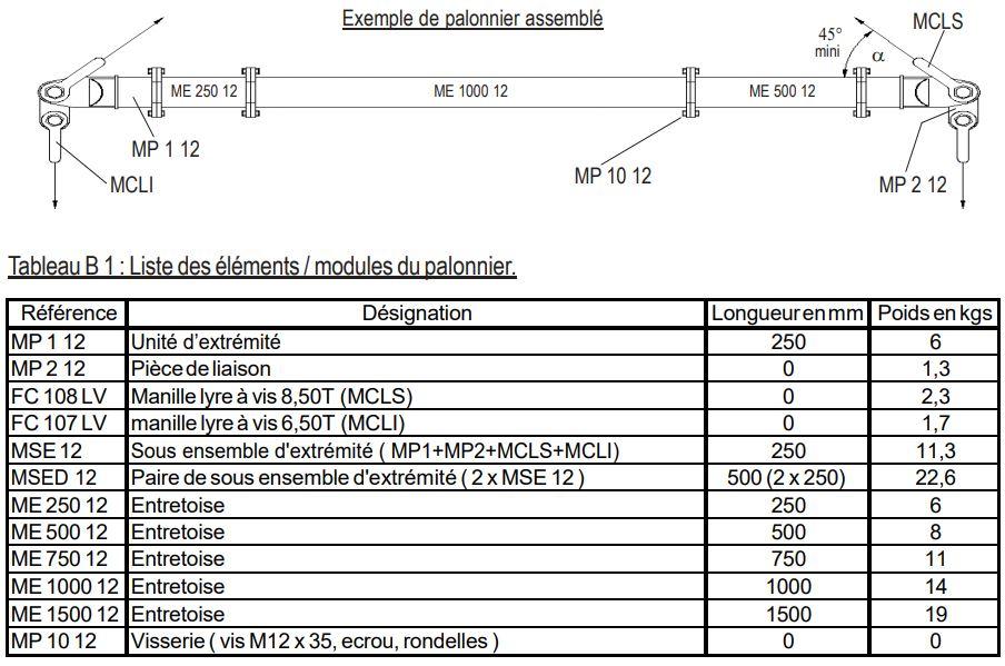 MODULIFT MDL12 PARSON CHAINE
