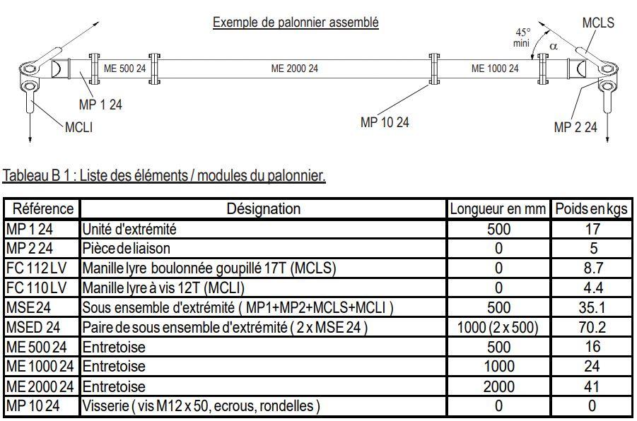 MODULIFT MDL24 PARSON CHAINE