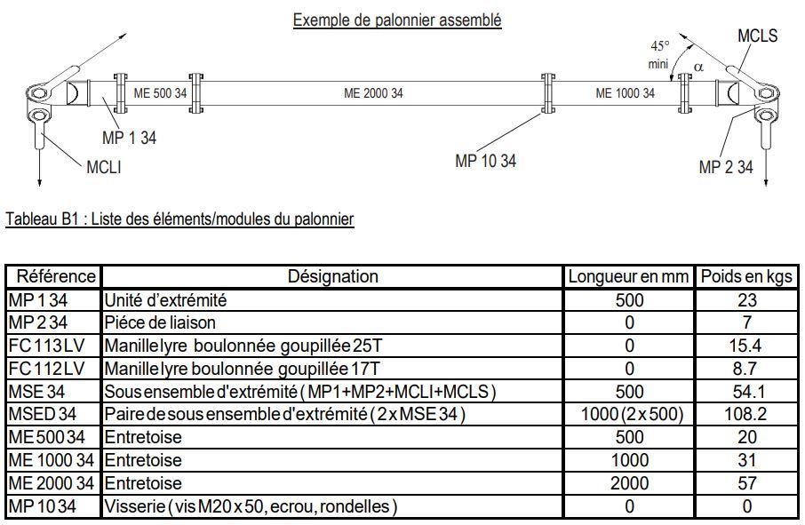MODULIFT MDL34 PARSON CHAINE