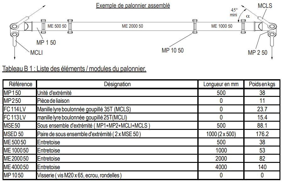 MODULIFT MDL50 PARSON CHAINE