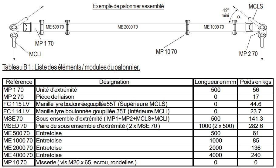MODULIFT MDL70 PARSON CHAINE