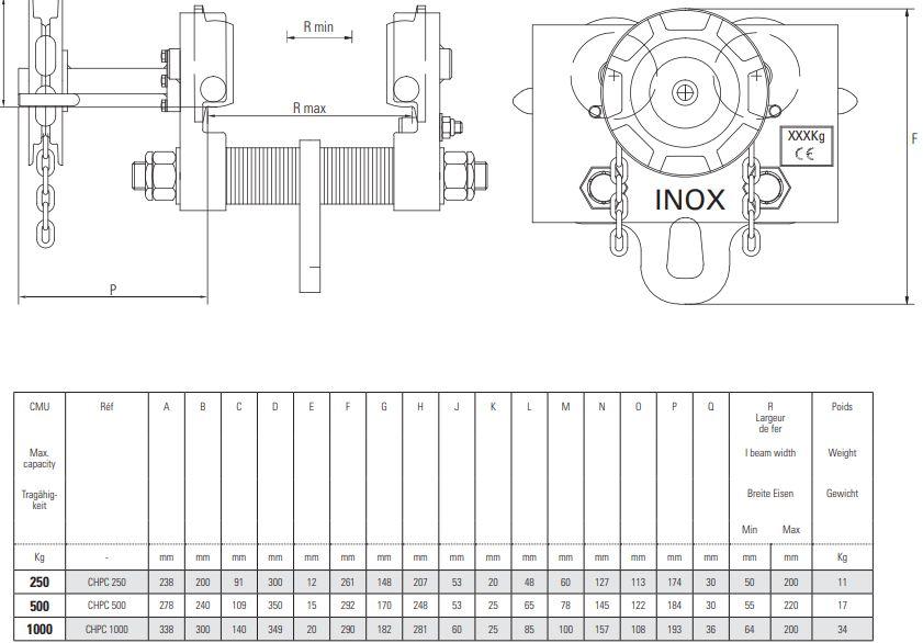 Chariots porte-palans 100 % inox 316l / direction par chaîne